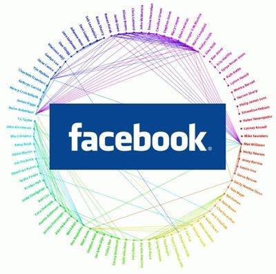 Pourquoi le symbole secret de FaceBook est un graphe