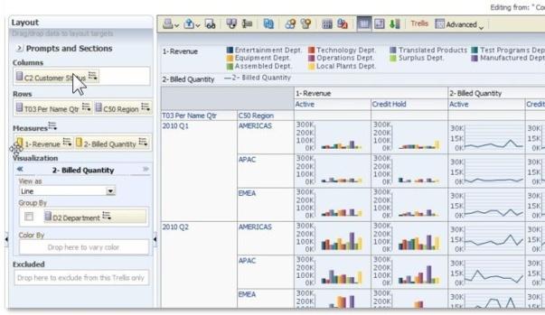 Oracle rattrape (en partie) son retard en Data Visualization