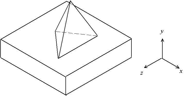 N'utilisez pas les graphes en 3D