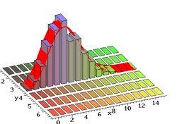 Faites connaître votre opinion en participant au baromètre Decideo 2009 !