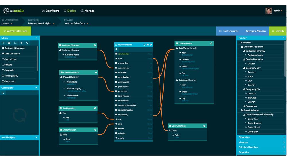 AtScale annonce la version 5.5 de sa plateforme BI