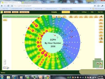 BIS2 propose de nouveaux formats graphiques pour naviguer dans les données complexes