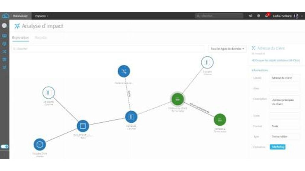 Cartographie des données - GDPR : DataGalaxy lance sa V2 optimisée pour la mise en conformité GDPR