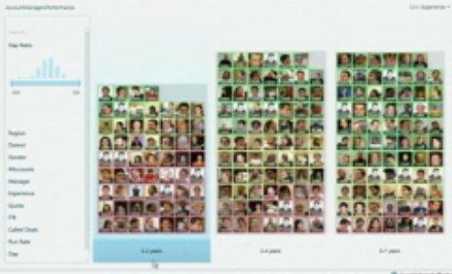 Deux milliards de lignes en mémoire avec Microsoft PowerPivot