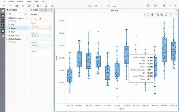 MicroStrategy transforme davantage l'art de la Data Discovery avec MicroStrategy 10.11
