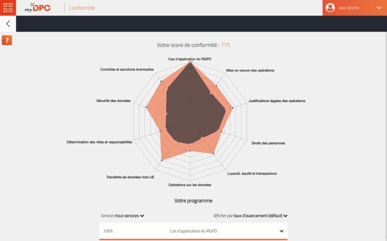 Défi RGPD : DPO Consulting considère qu'assurer son engagement dans la mise en conformité avec le Règlement européen est possible avec un outil informatique adapté de protection des données personnelles