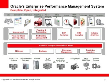 La Business Intelligence et l'Enterprise Performance Management selon Oracle