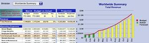 Note de recherche | L'interface utilisateur du décisionnel en 2008