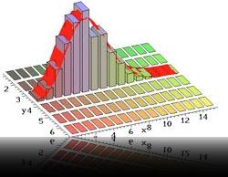 Faites connaître votre opinion en participant au baromètre Decideo 2011 !