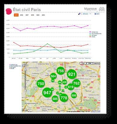 bluenove et Mapize font parler les données publiques de la Ville de Paris