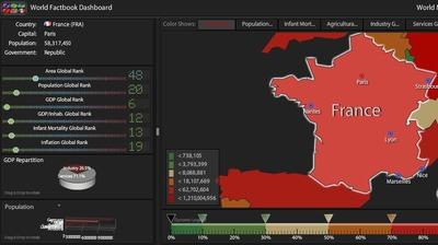 Visualisation interactive réalisée avec Elixir