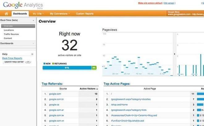 Google Analytics passe au modèle freemium et en temps réel