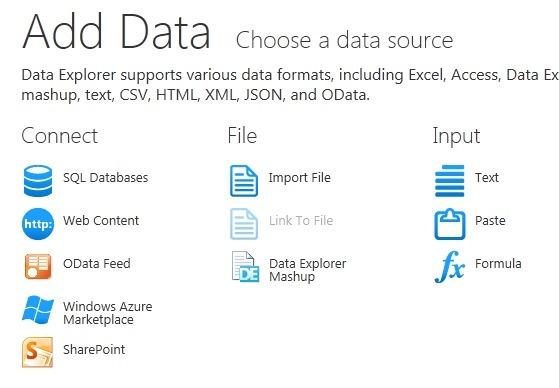 Microsoft nom de code Data Explorer : trouvez le poney dans vos données