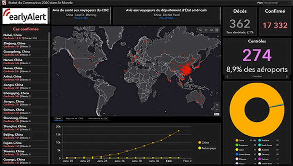 Coronavirus: utilisation d'Operation Dashboard for ArcGIS pour la communication grand public