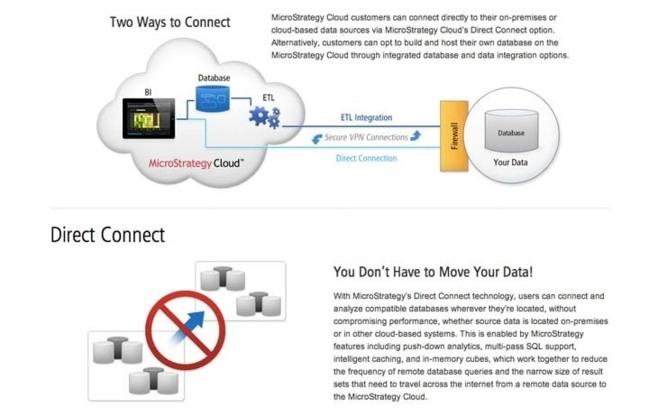 Microstrategy met à jour son offre en cloud computing