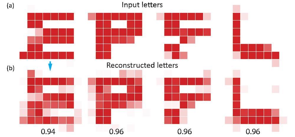 Imagerie du Logo EPFL par le système. La lettre du haut est l'image initiale, la lettre du bas est le résultat du réseau de neurones avec le coefficient de correlation entre les deux. ©Bakhtiyar Orazbayev/EPFL