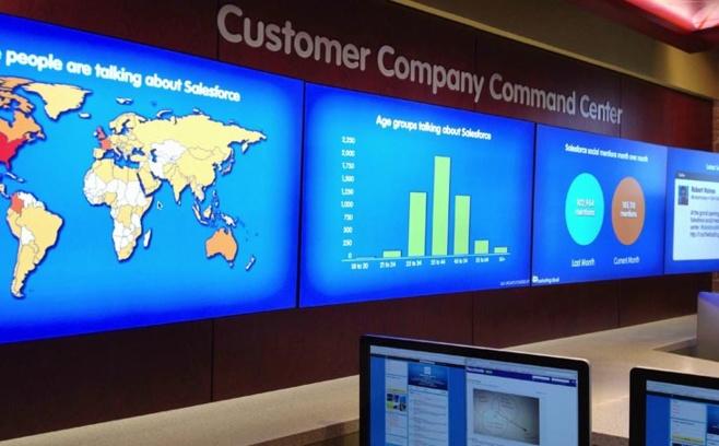 Le centre d'écoute des médias sociaux mis en place par Salesforce (Photo Robert Raines)