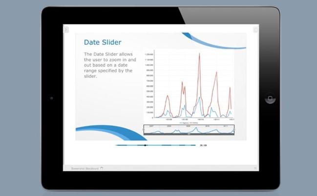 Mettez vos données en scène avec Yellowfin sur iPad