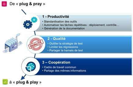 Retour aux fondamentaux avec l'UDD : pour construire une Business Intelligence de qualité, agile et industrielle