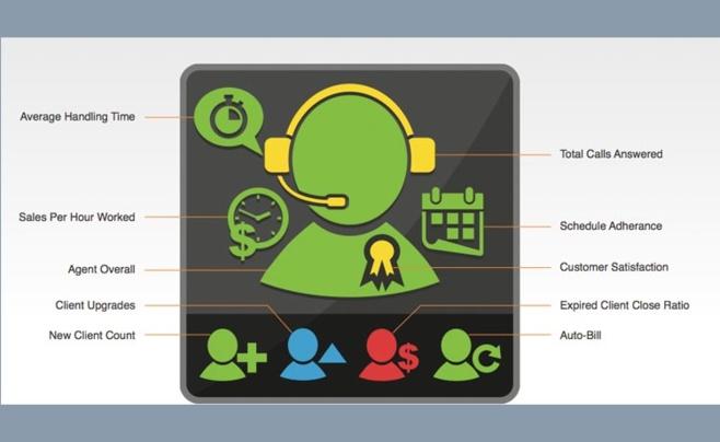 VisualCue modernise les tableaux de bord en multipliant les icônes