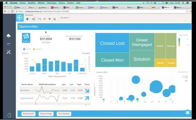 BIME Analytics lance sa version 6 autour d'un nouveau design et de nouvelles fonctions