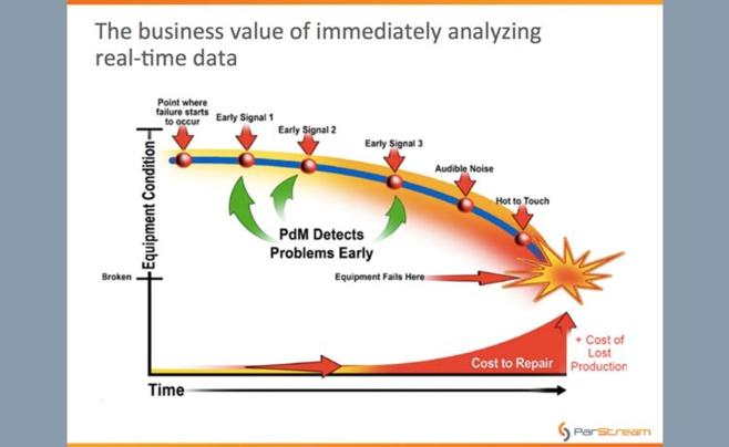 ParStream analyse pour l'industrie les données des objets connectés