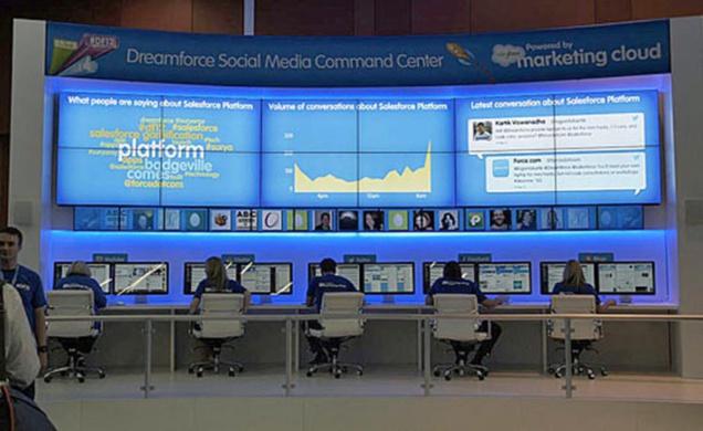 Les War Rooms de pilotage des médias sociaux