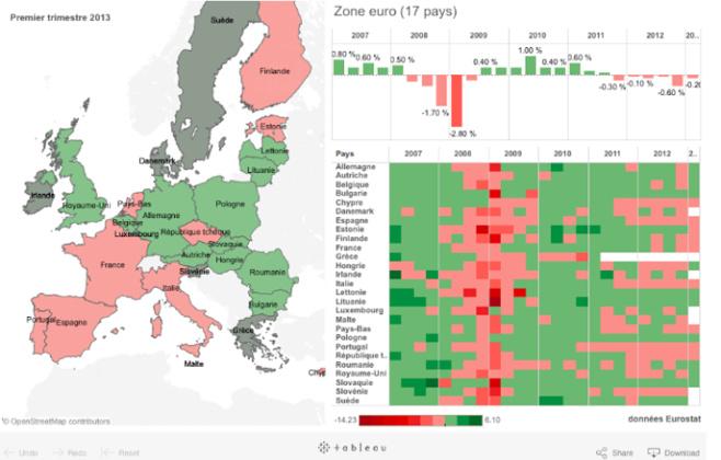La visualisation des données dans les médias