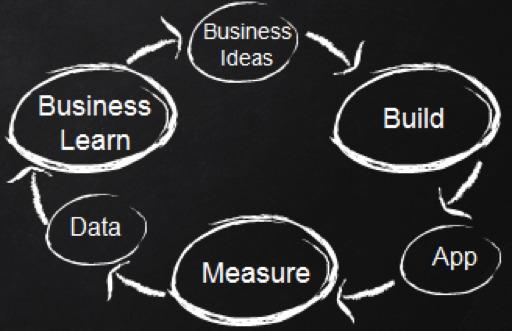 Big Data + mauvaise méthode = Big Echec !