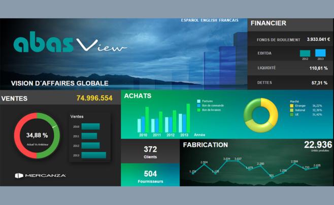 Abas France enrichit son offre et présente le module de BI Abas View