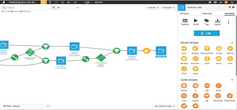 Avec les nouvelles recettes visuelles telles que Pivot ou Tri, les non-codeurs disposent de nouveaux outils analytiques