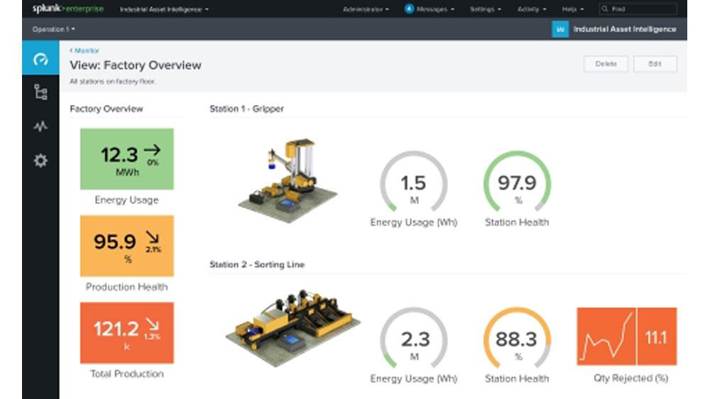 Vos données IoT deviennent exploitables grâce à Splunk for Industrial IoT