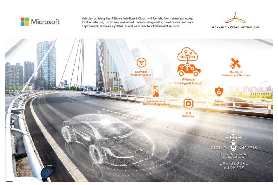 Renault-Nissan-Mitsubishi lance l'Alliance Intelligent Cloud sur Microsoft Azure