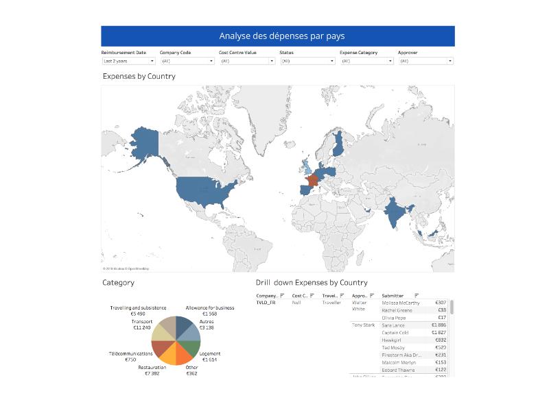 Traveldoo dévoile Insight, un module de Business Intelligence avec tableaux de bord interactifs et rapports dynamiques