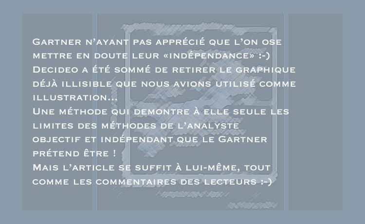 Superposition des carrés magiques de 02/2013 et 02/2014