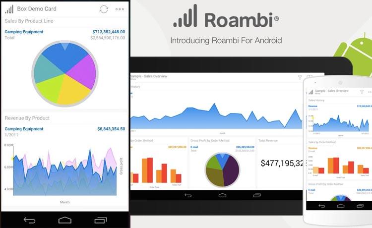 Roambi annonce sa version Android pour le 22 juillet