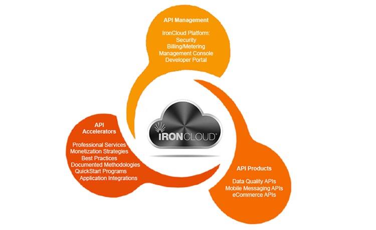 Informatica rachète StrikeIron pour renforcer son offre de qualité des données