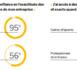 https://www.decideo.fr/Fiabilite-des-informations-comptables-les-financiers-inquiets-face-au-laisser-aller-des-dirigeants_a11035.html