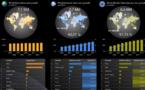 Google ouvre gratuitement son logiciel de visualisation graphique, Google Data Studio