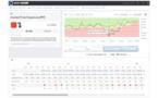 smartcockpit annonce le lancement de la nouvelle version de son logiciel d'aide à la décision pour les entreprises