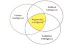 Webinaire Mondobrain : Découvrez l'Intelligence Augmentée par ceux qui l'ont inventée et leur outil opérationnel d'aide à la prise de décision