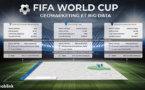 Le Big Data au service du marketing de la coupe du monde 2018
