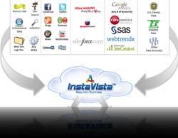 Anametrix, fournisseur de solutions de Marketing Intelligence, franchit l'atlantique et s'installe en France