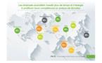 La France est le 3ème pays européen le plus « datalphabétisé »