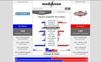 Linkfluence remporte le concours Google Dataviz