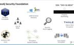 Neo4j et Thales s'allient pour offrir un chiffrement des données inactives dans les bases de données de graphes