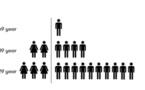 Chômeurs de longue durée sans qualification informatique : Retour à l'emploi grâce à Intelligence Artificielle
