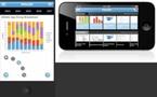 Yellowfin dévoile une nouvelle version de sa BI sur iPhone