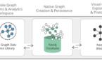 Lancement de Neo4j pour la science des données de graphes, le premier framework de graphes d'entreprise pour les Data Scientists