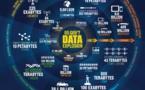Le gouvernement américain à la pointe sur le Big Data... et en France ?